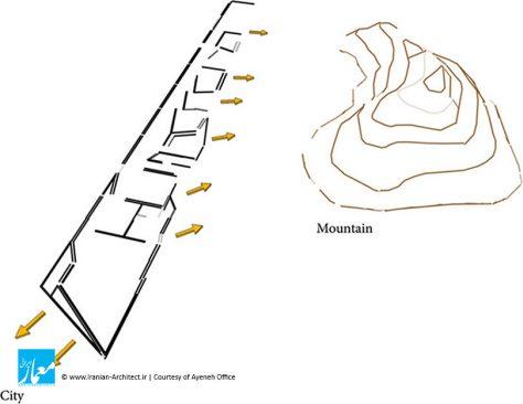 ساختمان اداری کارخانه درخشان قطعهساز سپاهان / دفتر معماری آینه