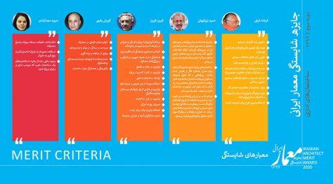 Merit Criteria of Iranian Architect Merit Award 2020