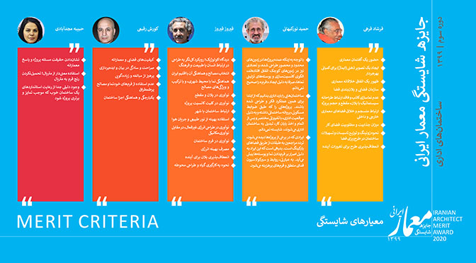 Merit Criteria of Iranian Architect Merit Award 2020