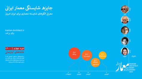 Iranian Architect Merit Award 2021