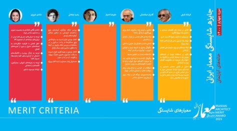 Merit Criteria of Iranian Architect Merit Award 2021